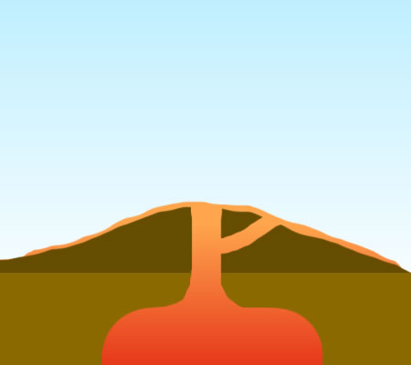 What Are The Different Types Of Volcano
